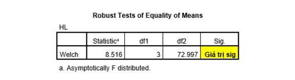 Ảnh 11 - Robust Tests of Equality of Means
