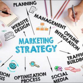 Hình ảnh quản trị marketing là gì 2