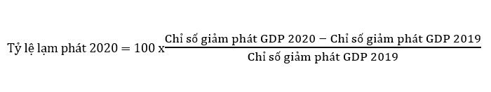 hinh-anh-khai-niem-lam-phat-4