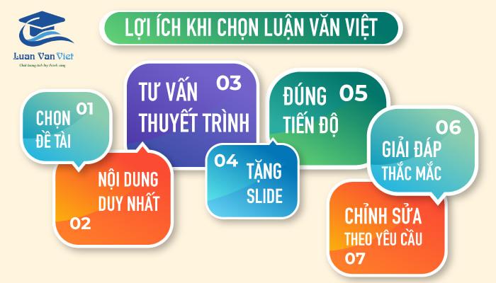 Lợi ích khi lựa chọn Luận Văn Việt